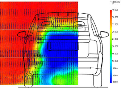 image of flow field mapping around a full scale car