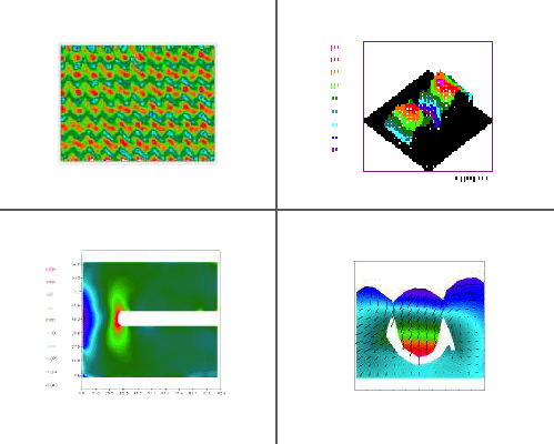 Image of strain distribution on knitted fabrics, stress distribution at laser welding seam, stress concentration at fracture mechanics, 3D deformation and strain at teeth