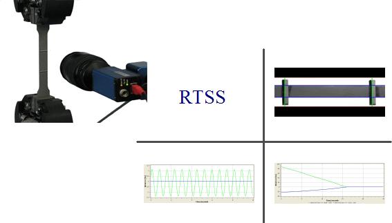 Image of RTSS-Videoextensometer