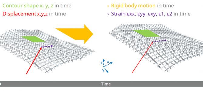 Image of Basics of 3D Digital Image Correlation (DIC)