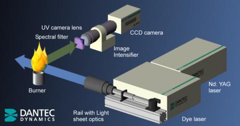 Image of laser-induced fluorescence setup