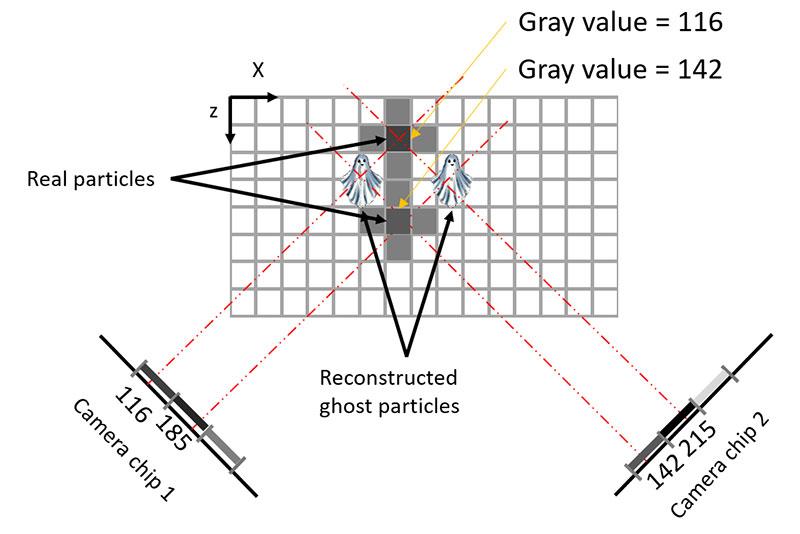 image of sketch of minlos principle