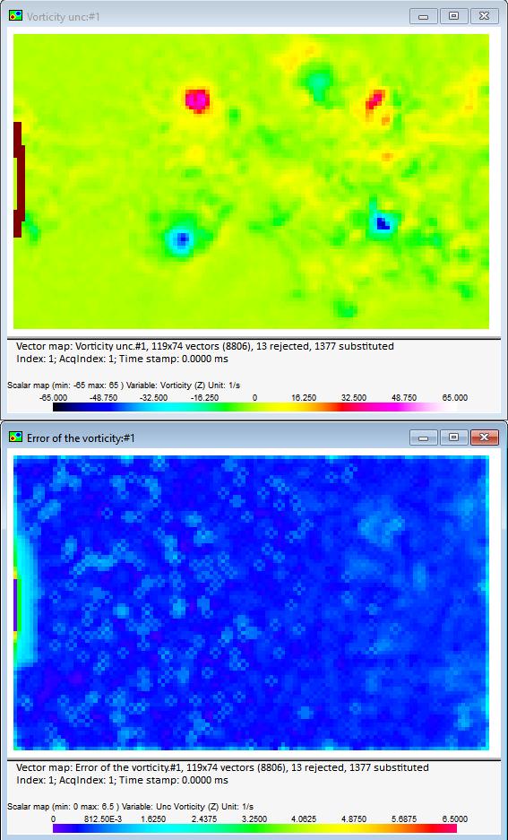 Top plot: vorticity from EduPIV jet flow; bottom plot: uncertainty of vorticity