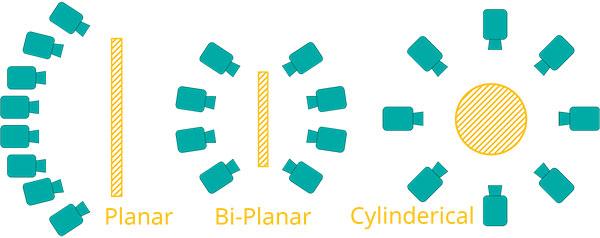 Multicamera DIC setup diagram