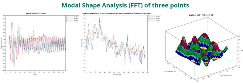 Modal shape analysis
