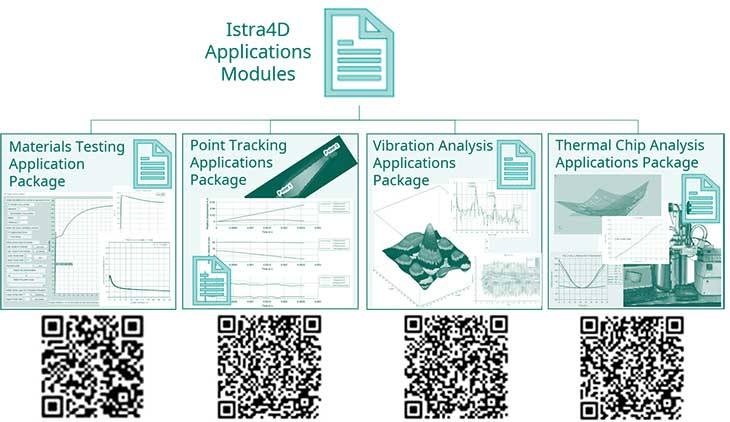 Istra4D modules and QR codes