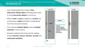 Figure 2: Part 1 – Basics of Laser Shearography
