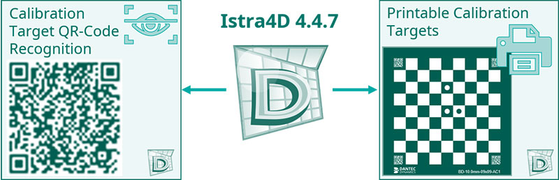 Features of Istra4D: Calibration Target QR-Code Recognition & Printable Calibration Targets