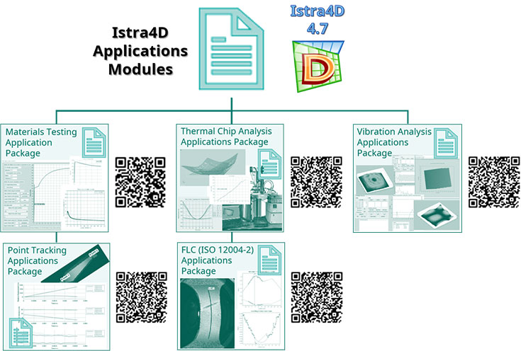 Istra4D Application modules