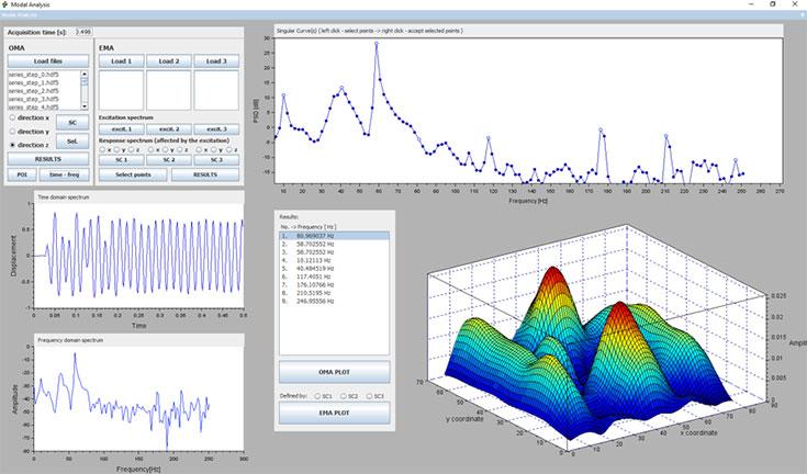 vibration analysis gui