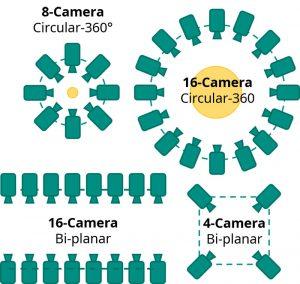 multi camera setup examples