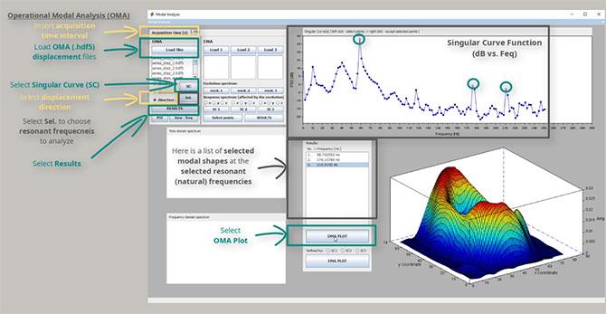 vibration analysis ods, oma, ema