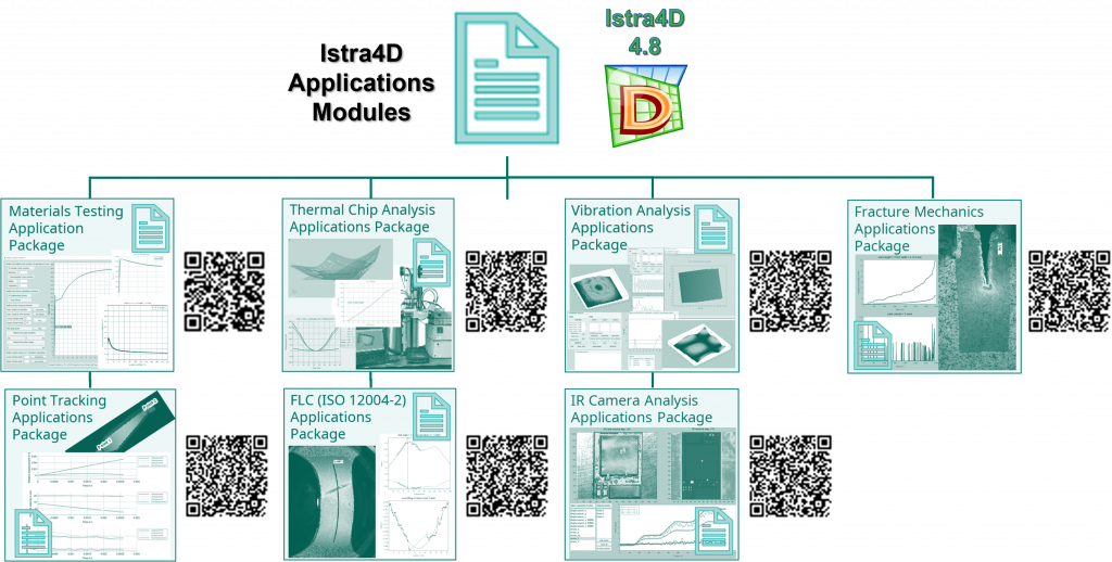 Istra4D application modules (with QR Links to our DIC YouTube Channel)